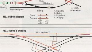 Model Train Wiring Diagrams Wiring A Switching Layout Track Model Railway Track Plans Model