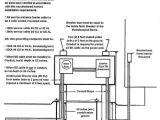Modular Home Wiring Diagram Mobile Home Wiring Circuit Online Manuual Of Wiring Diagram