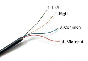 Modular Phone Jack Wiring Diagram Telephone Jack Wiring Color Code Diagram Wiring Diagram