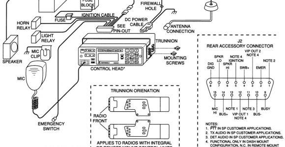 Motorola Xtl 2500 Wiring Diagram Motorola astro Wiring Diagram Wiring Diagram Technic