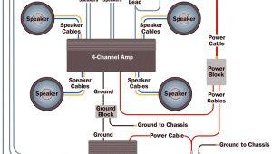 Multiple Amplifier Wiring Diagram Amplifier Wiring Diagrams How to Add An Amplifier to Your Car Audio