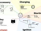 Murray Riding Mower Wiring Diagram Back Yard Electrical Diagram Wiring Diagrams Value