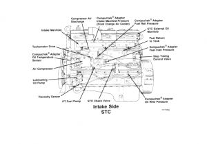 N14 Celect Plus Wiring Diagram Engine Cummins Motor Diesel N14