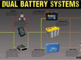 National Luna Dual Battery System Wiring Diagram National Luna Dual Battery System Wiring Diagram Fresh National Luna