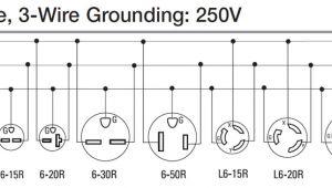 Nema 6 20p Wiring Diagram Nema 6 20p Wiring Diagram Wiring Diagram