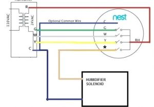 Nest thermostat Humidifier Wiring Diagram Nest thermostat Humidity Cartin Co