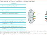 Nest thermostat Wiring Diagram Heat Pump 2 Stage Furnace thermostat Full Wiring Related Post Two Gas
