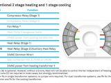 Nest thermostat Wiring Diagram Heat Pump 2 Stage Furnace thermostat Wiring Data Schematic Diagram