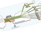 Network Interface Device Wiring Diagram 100g Network Interface Device 9145e100g