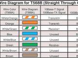 Network Rj45 Wiring Diagram Ethernet Wall Jack Wiring Poe Wiring Diagram Files