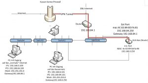 Network Wiring Diagrams Network Wiring Diagram Floor Wiring Diagram Sample