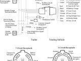 Nissan Trailer Wiring Diagram Nissan Trailer Wiring Diagram Wiring Diagram
