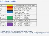 Nissan Wiring Diagram Color Codes Wiring Schematic Color My Wiring Diagram