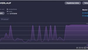Notifier iso X Wiring Diagram Itproblogs De