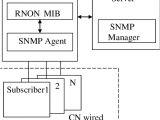 Notifier Sfp 2404 Wiring Diagram Snmp Wiring Diagram Schematic Diagram Schematic Wiring Diagram