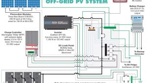 Off Grid solar Power Wiring Diagram House Wiring for solar Power Schema Diagram Database