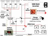 Off Grid solar System Wiring Diagram Detailed Look at Our Diy Rv Boondocking Power System Rv Living