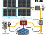 Off Grid solar System Wiring Diagram Off Grid solar Power Wiring Wiring Diagram Datasource