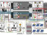 Off Grid solar System Wiring Diagram Outback 5670w Off Grid solar Kit Fp2 Vfxr3648a