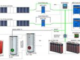 Off Grid solar System Wiring Diagram Victron Enhanced Off Grid System Victron Energy Victron Energy
