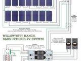 Off Grid solar System Wiring Diagram Wiring Diagram Of solar Power System solar Off Grid solar solar