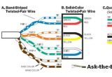 Old Telephone Wiring Diagram Telephone Wiring Colors Wiring Diagram Option