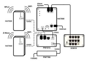On-q Rj45 Wiring Diagram On Q Wiring Diagram Wiring Diagram