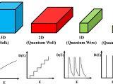 Online Wire Diagram Creator Block Diagram Generator Online Block Wiring Diagram