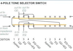 Outdoor Light Switch Wiring Diagram Best Motion Sensor Light Switch Exterior Motion Sensor Lighting Home