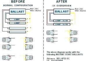 Outdoor Light Switch Wiring Diagram Outdoor Electrical Outlet Wiring Diagram Electrical Light Switch