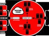 Passtime Elite Gps Wiring Diagram Passtime Pte 2 Wiring Diagram 1 Wiring Diagram source