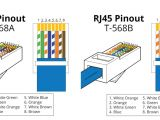 Patch Panel Wiring Diagram Patch Cable Vs Crossover Cable What is the Difference