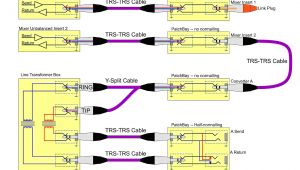 Patchbay Wiring Diagram sos forum What Cables for My Patchbay Setup