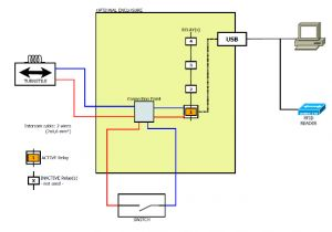 Paxton Switch 2 Wiring Diagram Access Control Installation Turnstile Welcome to the Virtuagym