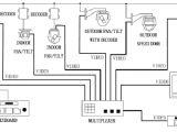 Pelco Spectra Iv Wiring Diagram Pelco Spectra Iv Wiring Diagram New Molex Wiring Diagram Wire Diagram