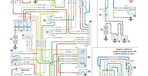 Peugeot Partner Wiring Diagram Pdf Your Wiring Diagrams source Peugeot 206 Pre Post Heating Engine