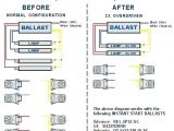 Philips Advance Ballast Wiring Diagram Ballast Wiring Diagram 8 Wiring Diagram today