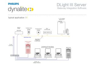 Philips Dynalite Wiring Diagram Dynalite Lampol