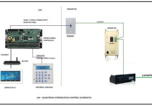 Philips Dynalite Wiring Diagram Novo solutions