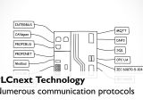 Phoenix Contact Relay Wiring Diagram Communication Protocols Supported by Plcnext Technoloy by Phoenix Contact