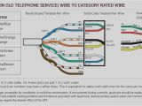 Phone Line Wire Diagram Telephone Wiring Colors Wiring Diagram Files