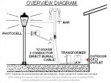 Photocell Switch Wiring Diagram Outdoor Lamp Post Wiring Diagram Wiring Schematic Diagram 165