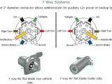 Pickup Trailer Wiring Diagram 1997 Gmc Trailer Wiring Wiring Diagram Inside