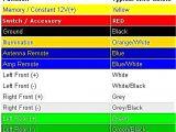 Pioneer Radio Wiring Diagram Colors Pioneer Mixtrax Radio Wiring Diagram Free Picture Wiring Diagram Name
