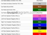 Pioneer Radio Wiring Diagram Colors Wiring Diagrams Radio Wiring Diagram for You