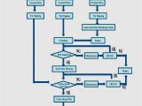 Pioneer Super Tuner Iii D Wiring Diagram Pioneer Super Tuner Wiring Diagram Wiring Diagrams