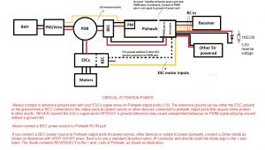 Pixhawk 2 Wiring Diagram Pixhawk Powering Critical attention Points Wiki Complementary