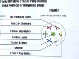 Pj Trailer Wire Diagram Volvo 850 Radio Wiring Harness Diagram On 7 Pin Trailer Ke Wiring