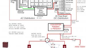 Pl20 solar Regulator Wiring Diagram Pl20 solar Regulator Wiring Diagram Best Of Disconnect Wiring