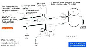 Pool Pump Timer Wiring Diagram Computer Wiring Diagram Pool Wiring Diagram Basic